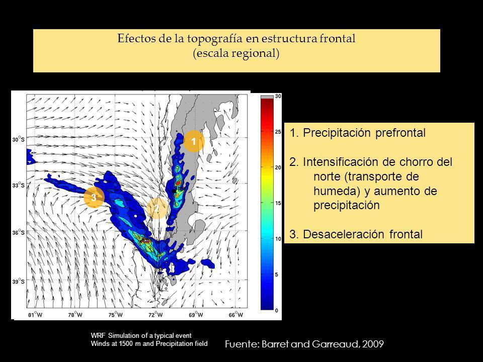Efectos de la topografía en estructura frontal