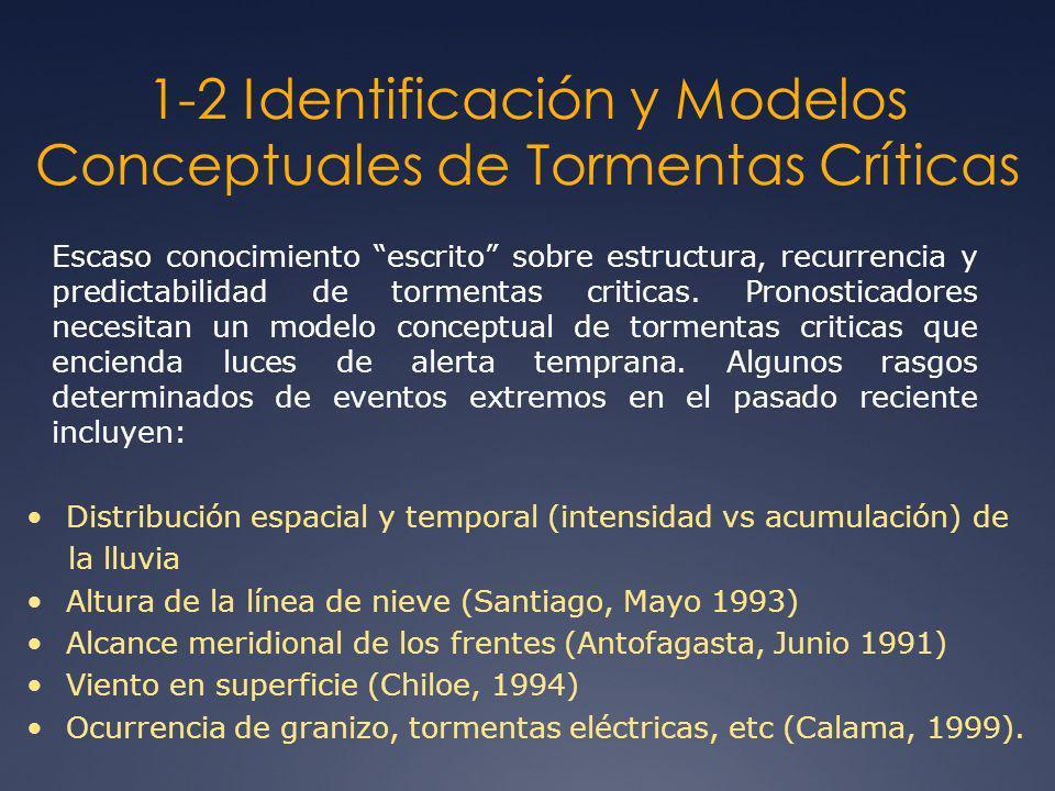 1-2 Identificación y Modelos Conceptuales de Tormentas Críticas