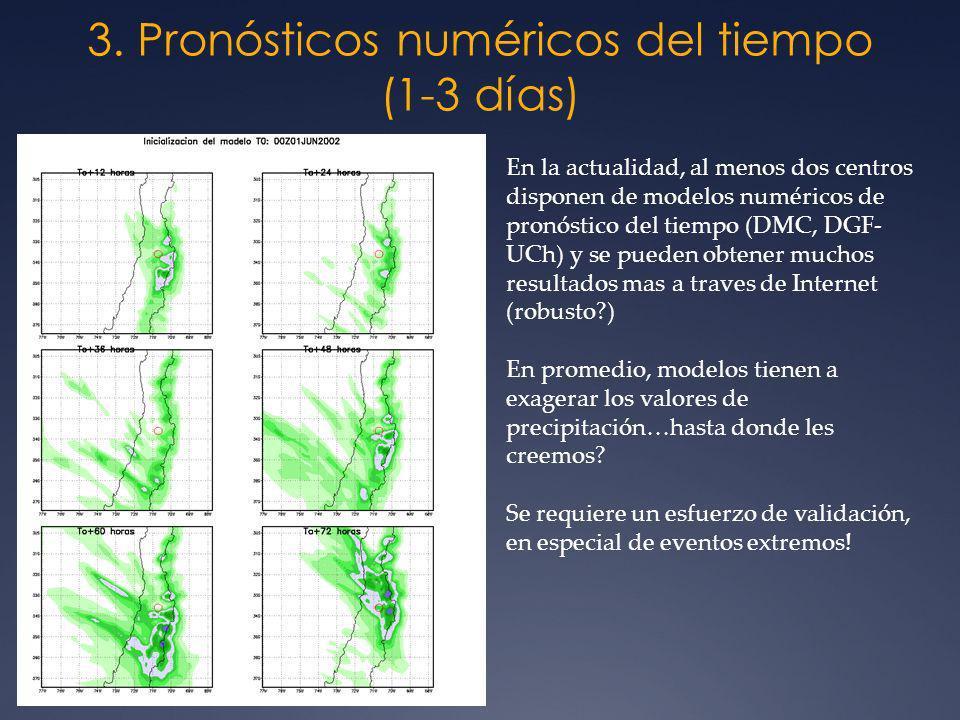 3. Pronósticos numéricos del tiempo (1-3 días)