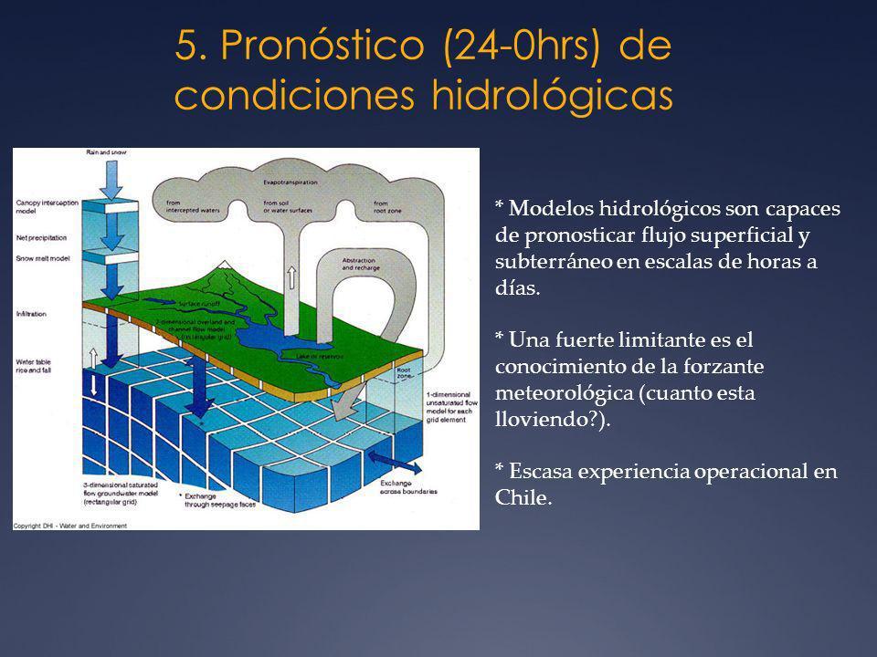 5. Pronóstico (24-0hrs) de condiciones hidrológicas