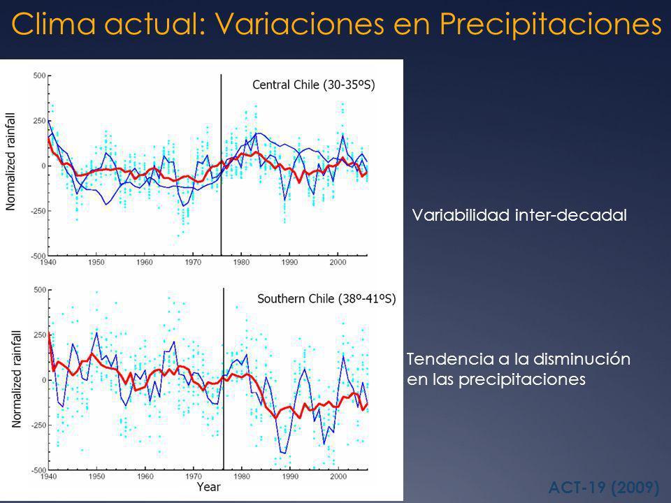 Clima actual: Variaciones en Precipitaciones