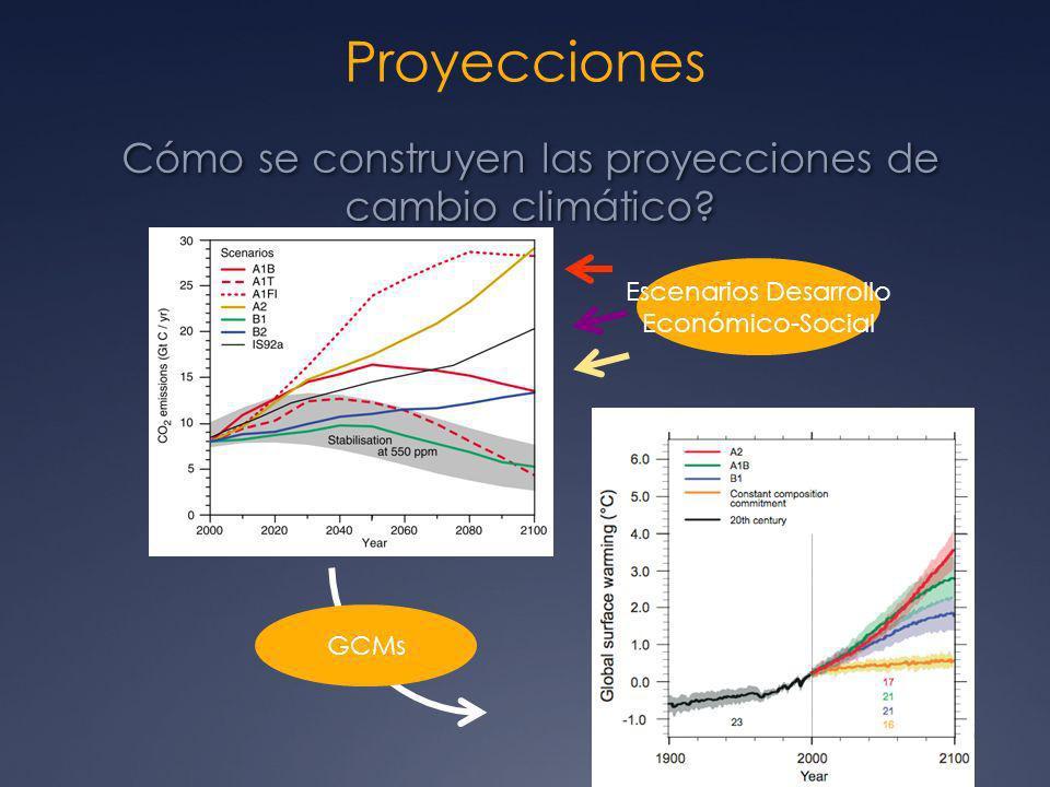 Proyecciones Cómo se construyen las proyecciones de cambio climático