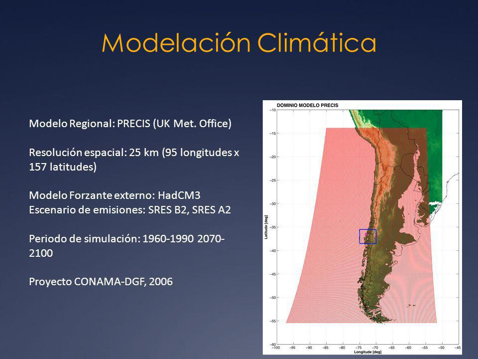 Modelación Climática Modelo Regional: PRECIS (UK Met. Office)