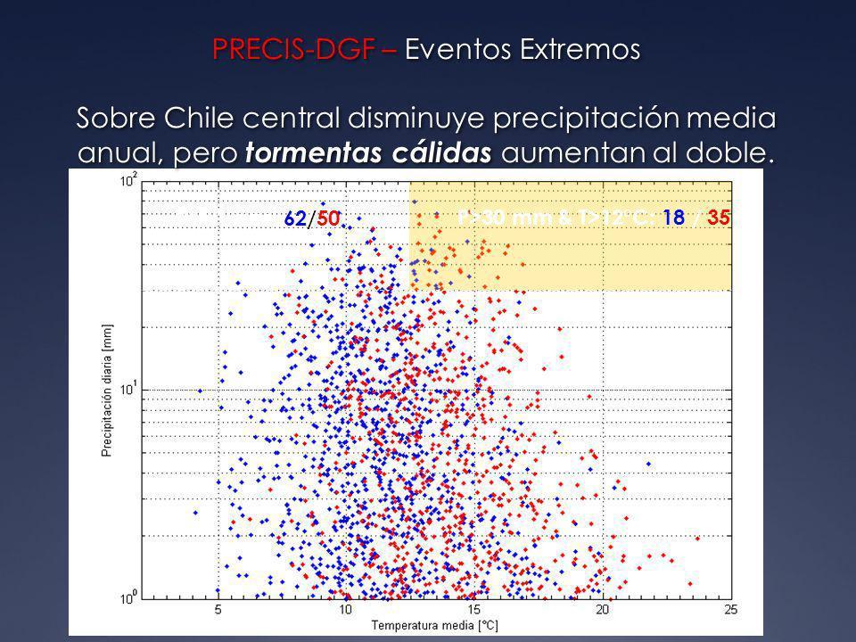 PRECIS-DGF – Eventos Extremos Sobre Chile central disminuye precipitación media anual, pero tormentas cálidas aumentan al doble.