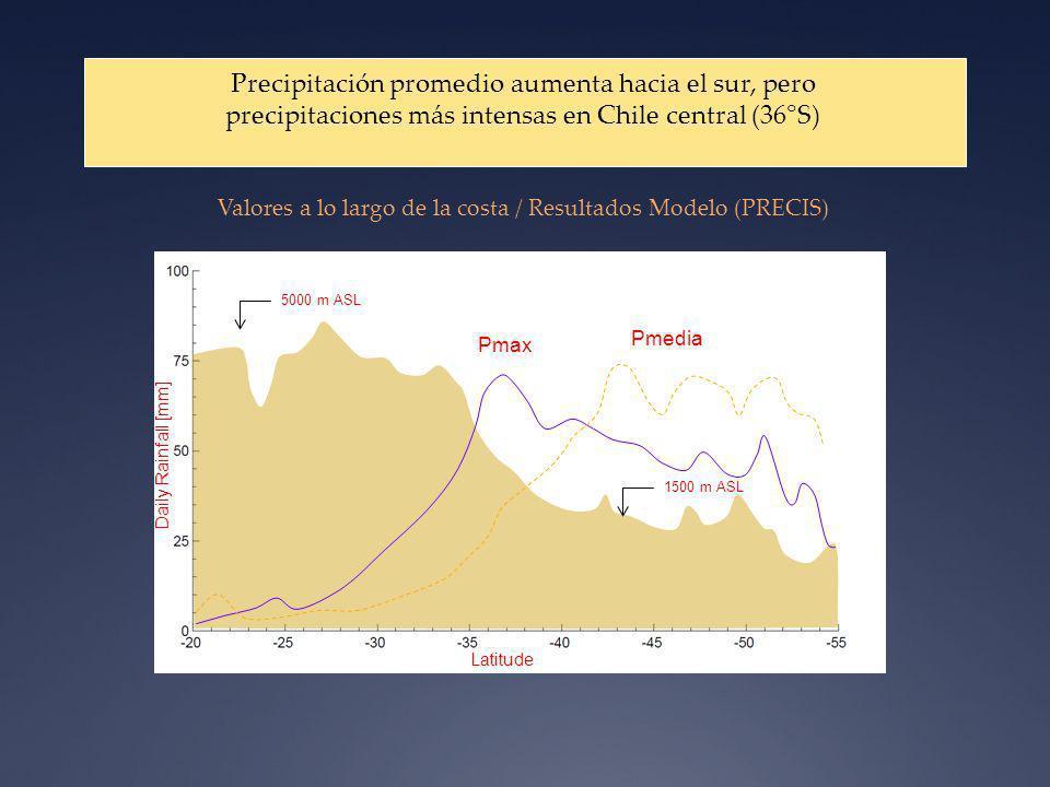 Precipitación promedio aumenta hacia el sur, pero