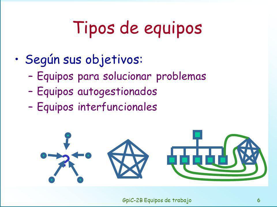 Equipos para solucionar problemas