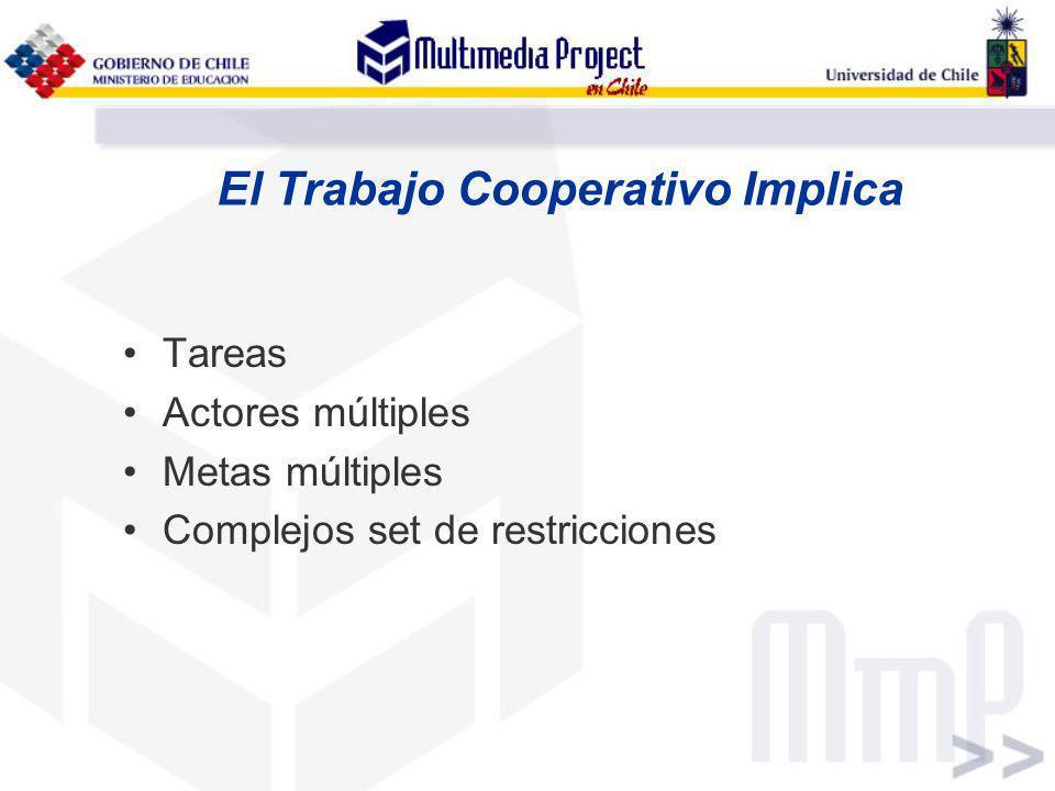 El Trabajo Cooperativo Implica