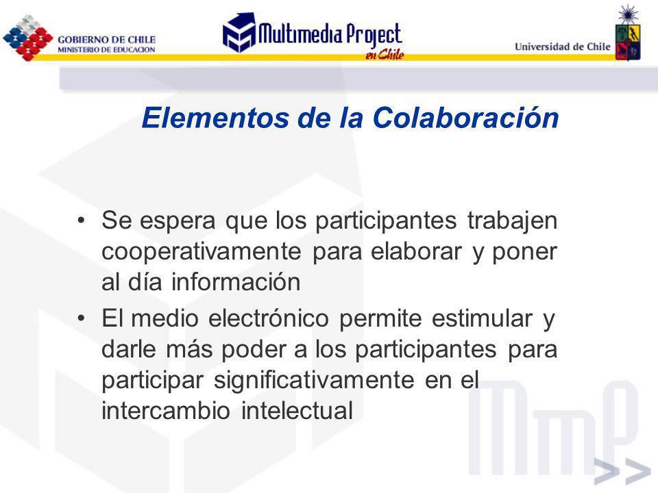 Elementos de la Colaboración