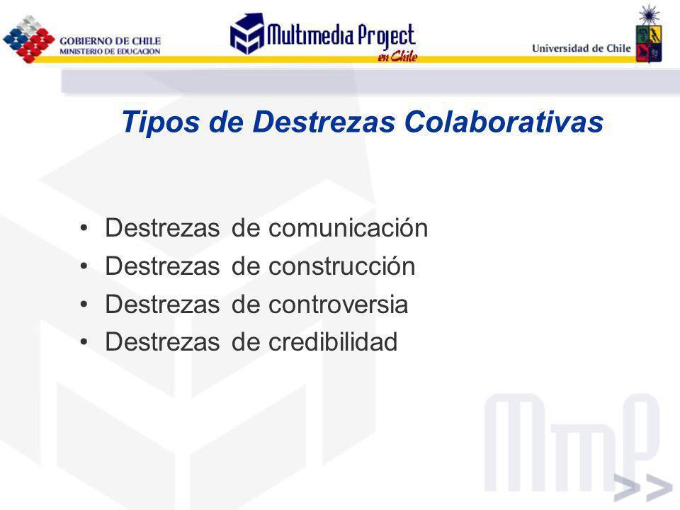 Tipos de Destrezas Colaborativas