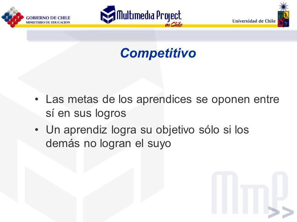 Competitivo Las metas de los aprendices se oponen entre sí en sus logros.