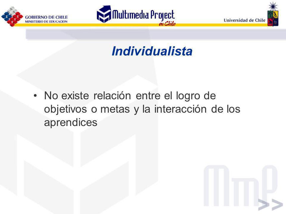 Individualista No existe relación entre el logro de objetivos o metas y la interacción de los aprendices.
