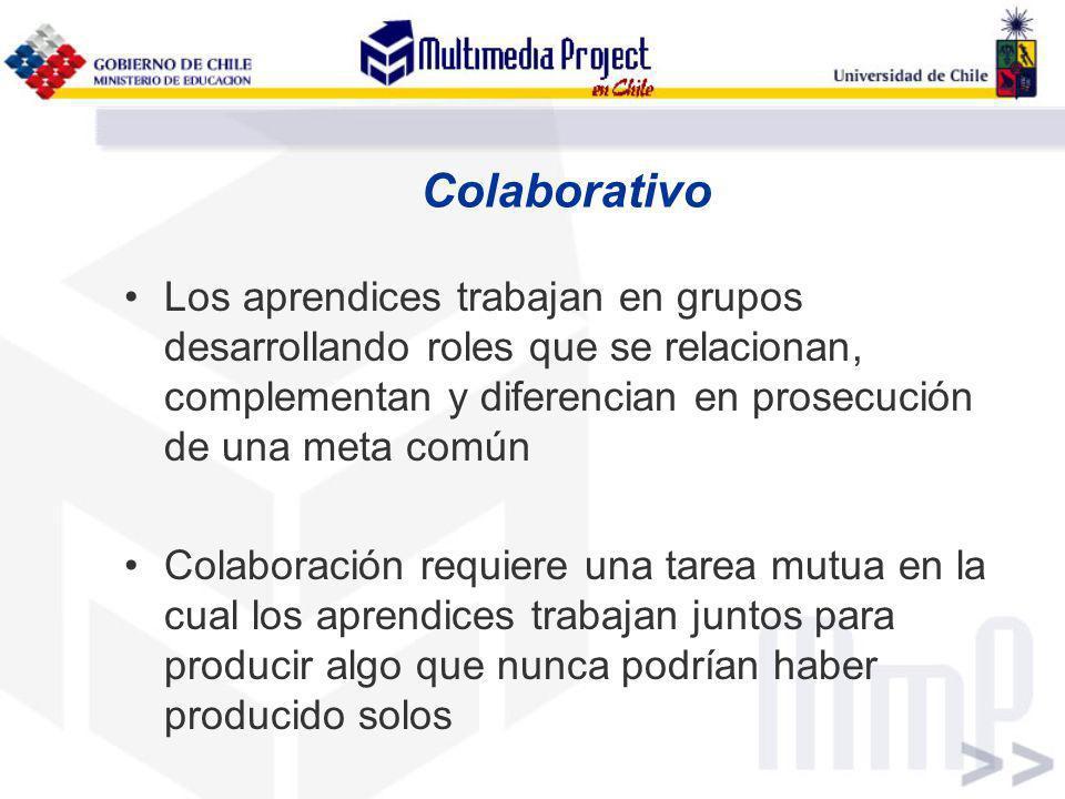Colaborativo Los aprendices trabajan en grupos desarrollando roles que se relacionan, complementan y diferencian en prosecución de una meta común.
