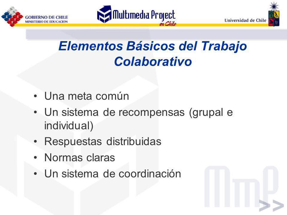 Elementos Básicos del Trabajo Colaborativo