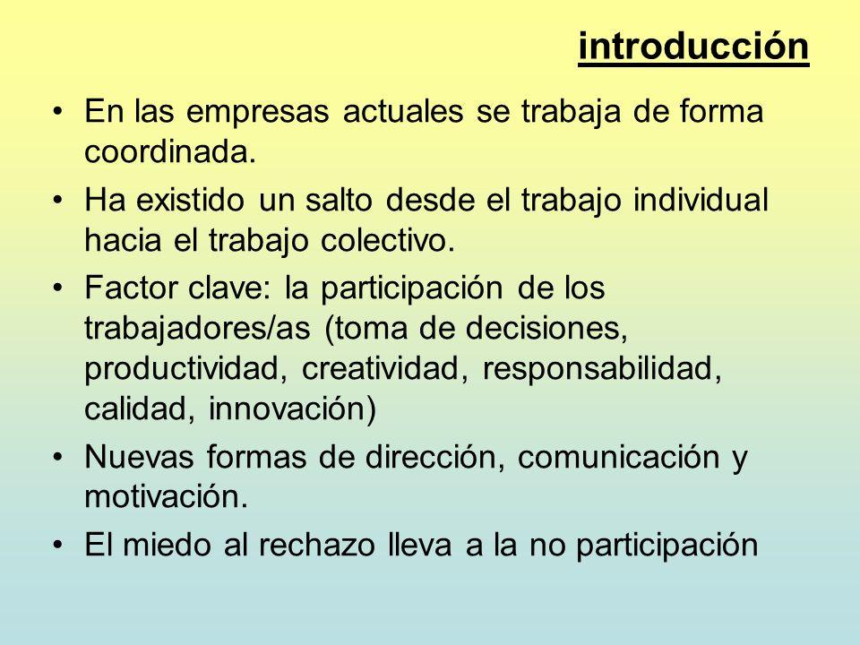 introducción En las empresas actuales se trabaja de forma coordinada.