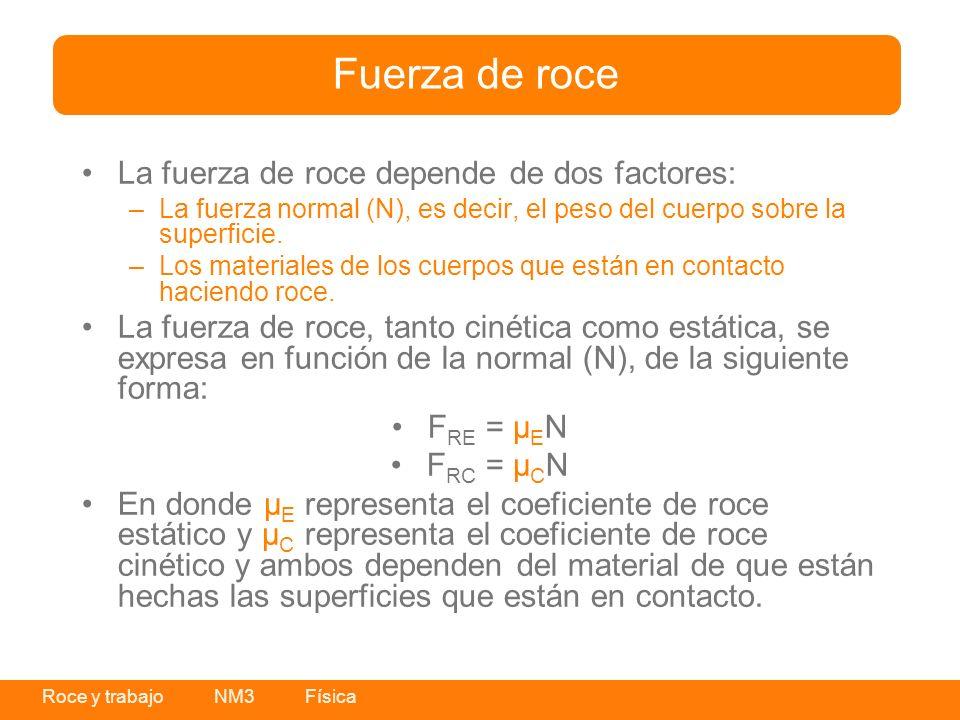 Fuerza de roce La fuerza de roce depende de dos factores: