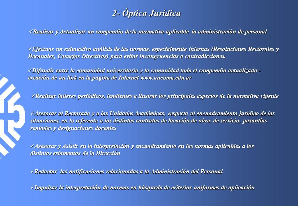 2- Óptica Jurídica Realizar y Actualizar un compendio de la normativa aplicable la administración de personal.