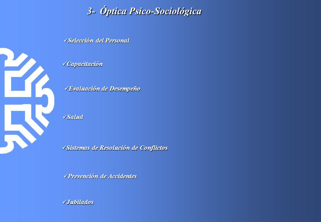 3- Óptica Psico-Sociológica
