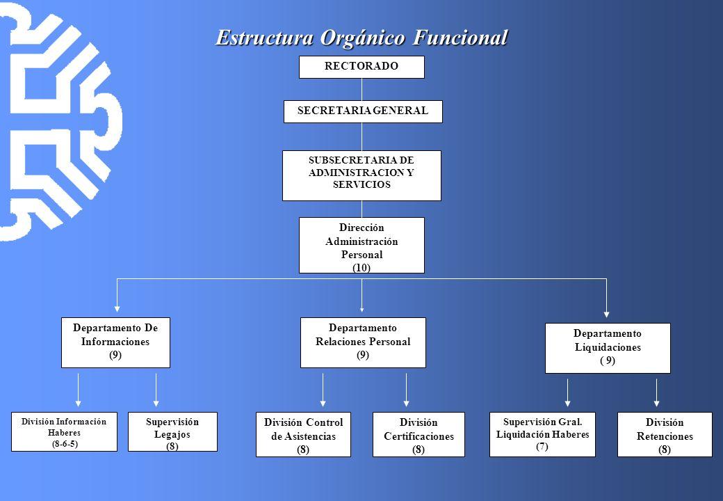 Estructura Orgánico Funcional