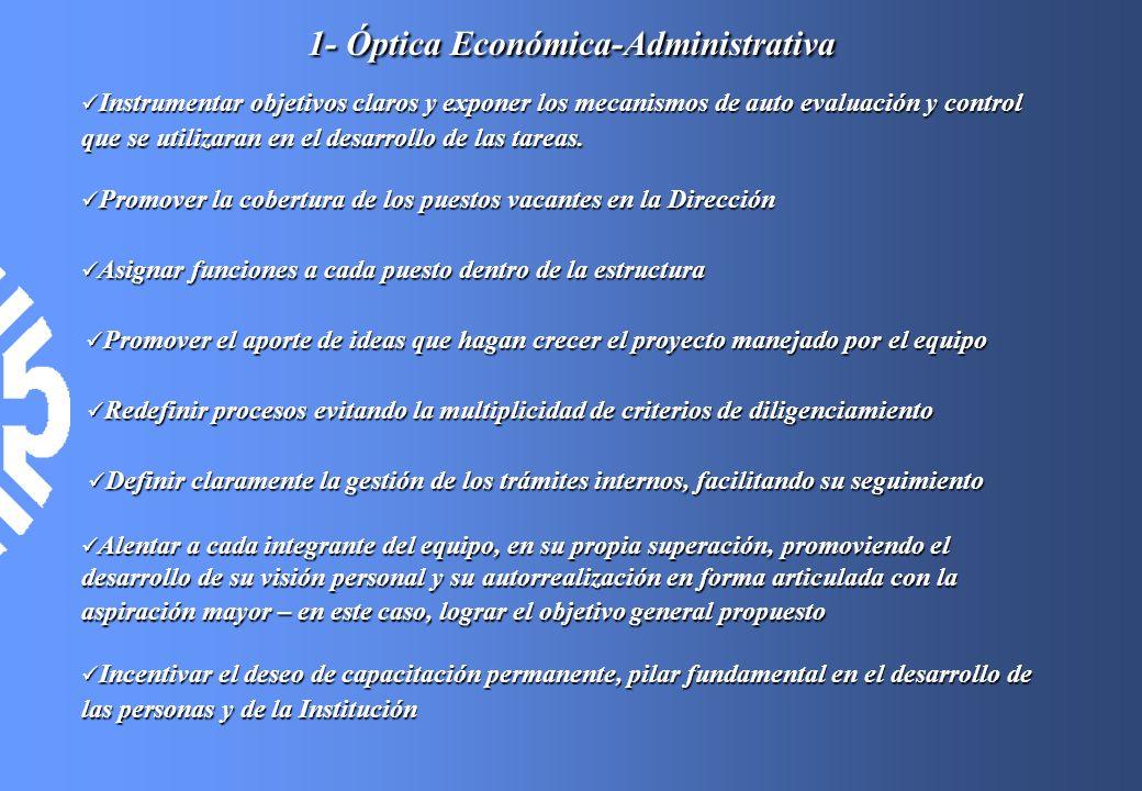 1- Óptica Económica-Administrativa
