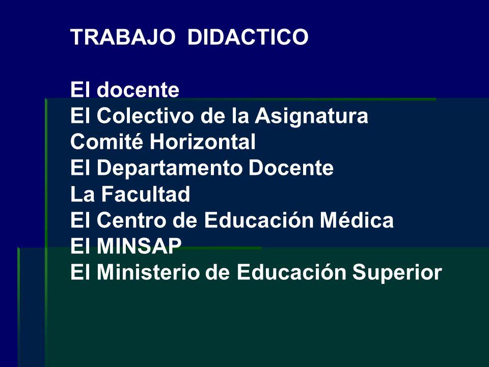 TRABAJO DIDACTICO El docente. El Colectivo de la Asignatura. Comité Horizontal. El Departamento Docente.