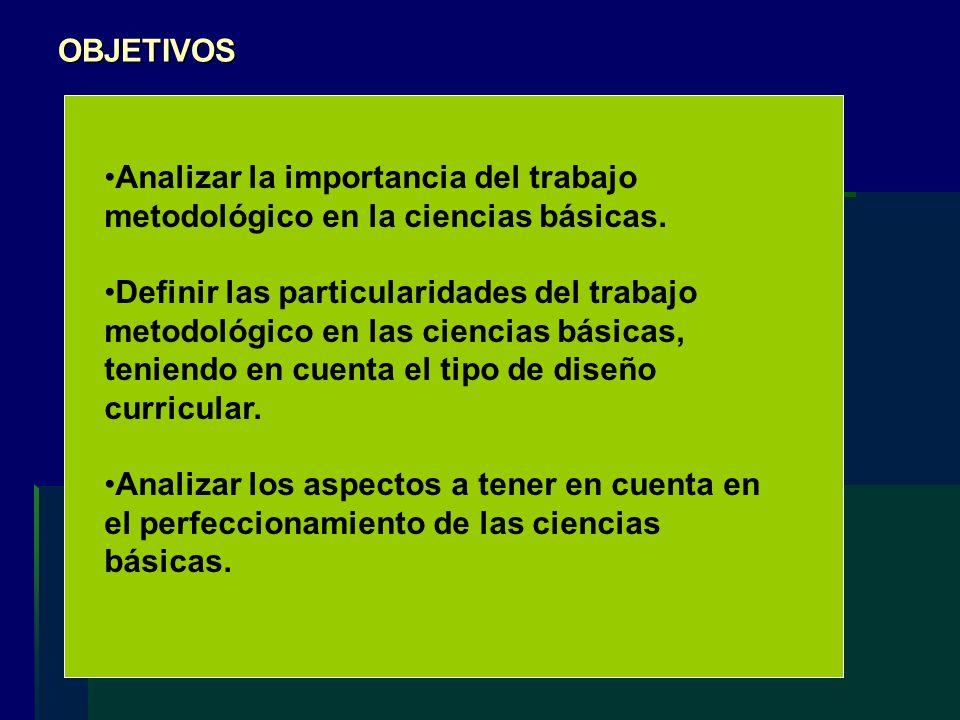 OBJETIVOS Analizar la importancia del trabajo metodológico en la ciencias básicas.