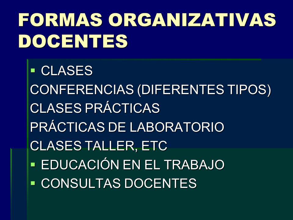 FORMAS ORGANIZATIVAS DOCENTES