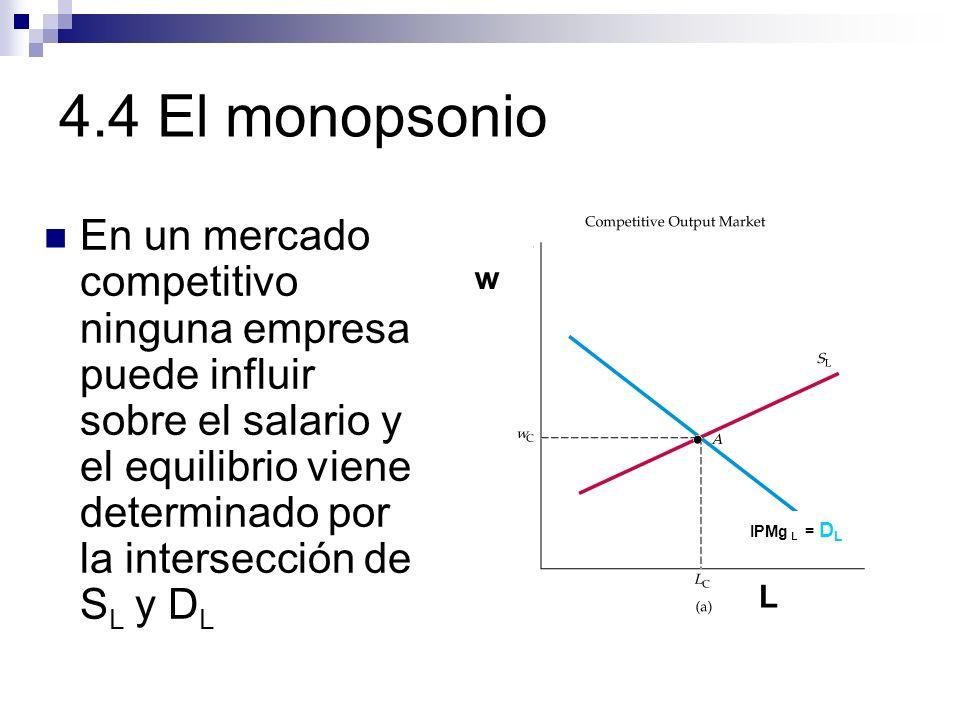 4.4 El monopsonio