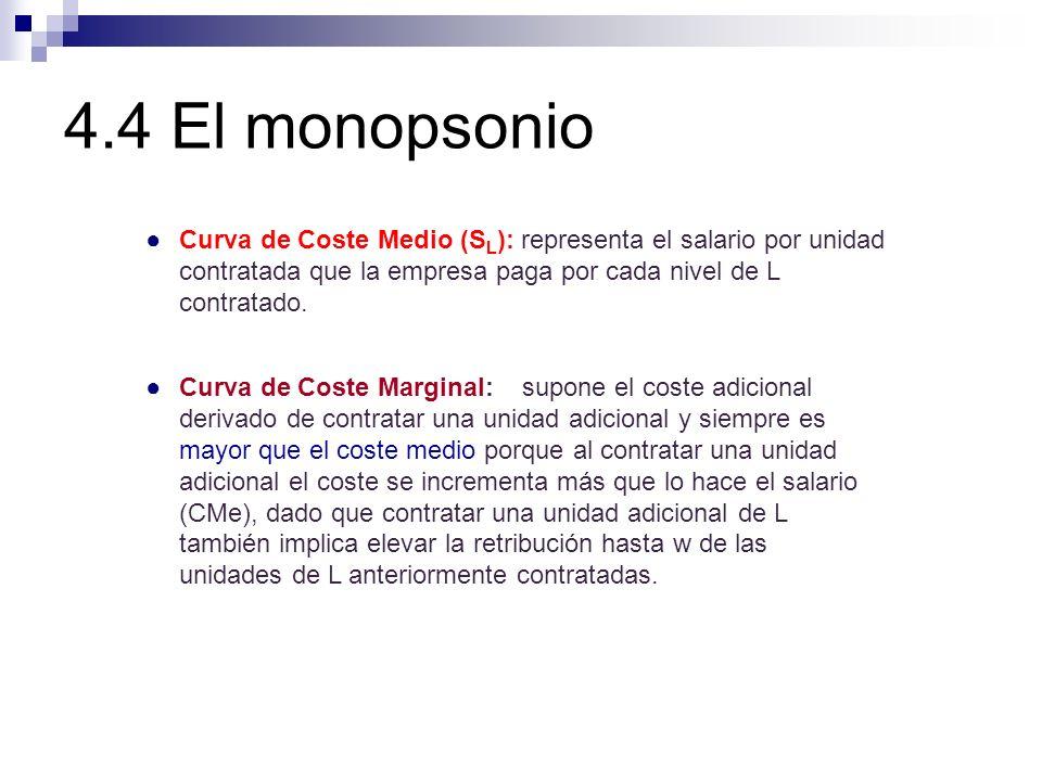 4.4 El monopsonio ● Curva de Coste Medio (SL): representa el salario por unidad contratada que la empresa paga por cada nivel de L contratado.