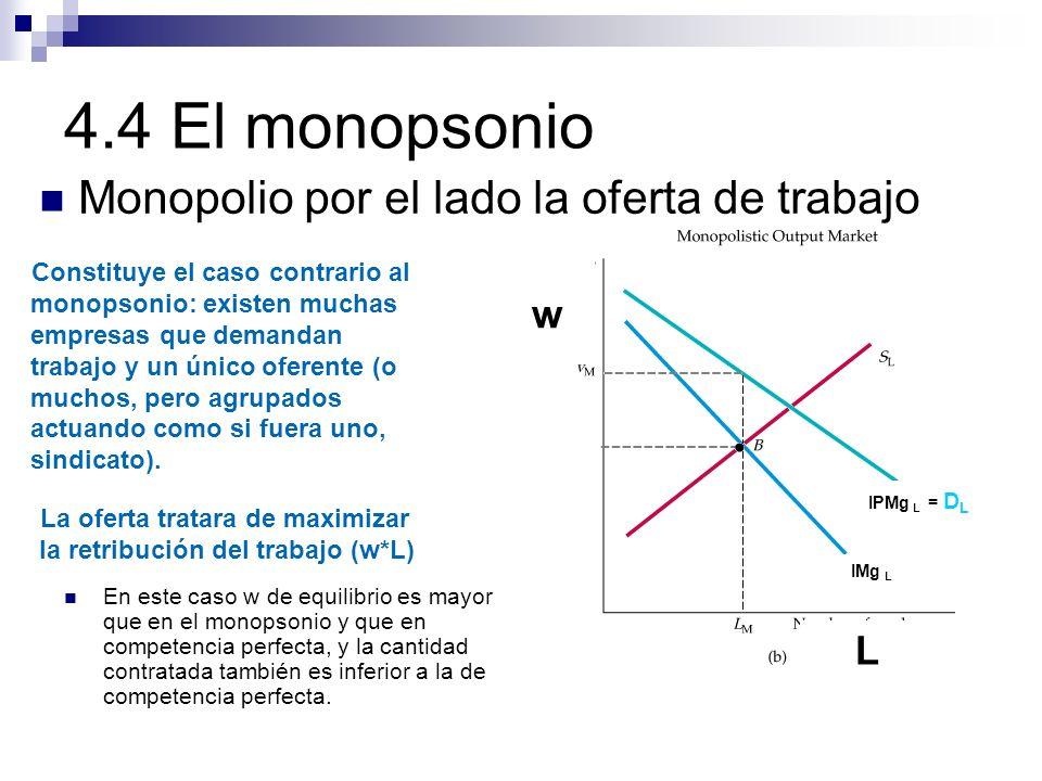 4.4 El monopsonio Monopolio por el lado la oferta de trabajo w L