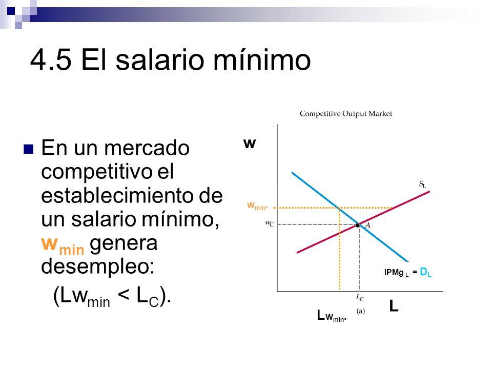 4.5 El salario mínimo w. En un mercado competitivo el establecimiento de un salario mínimo, wmin genera desempleo: