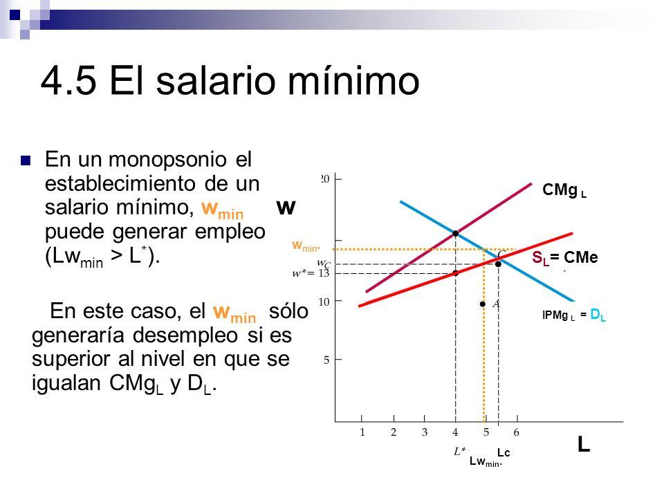 4.5 El salario mínimo En un monopsonio el establecimiento de un salario mínimo, wmin puede generar empleo (Lwmin > L*).