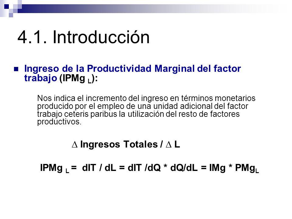 4.1. Introducción Ingreso de la Productividad Marginal del factor trabajo (IPMg L):