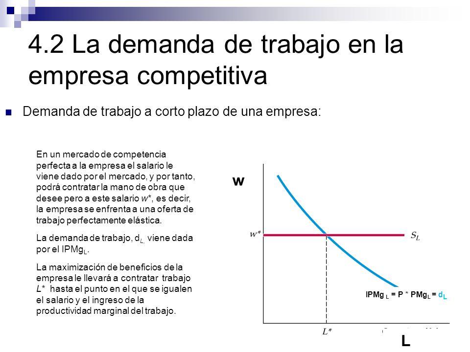 4.2 La demanda de trabajo en la empresa competitiva