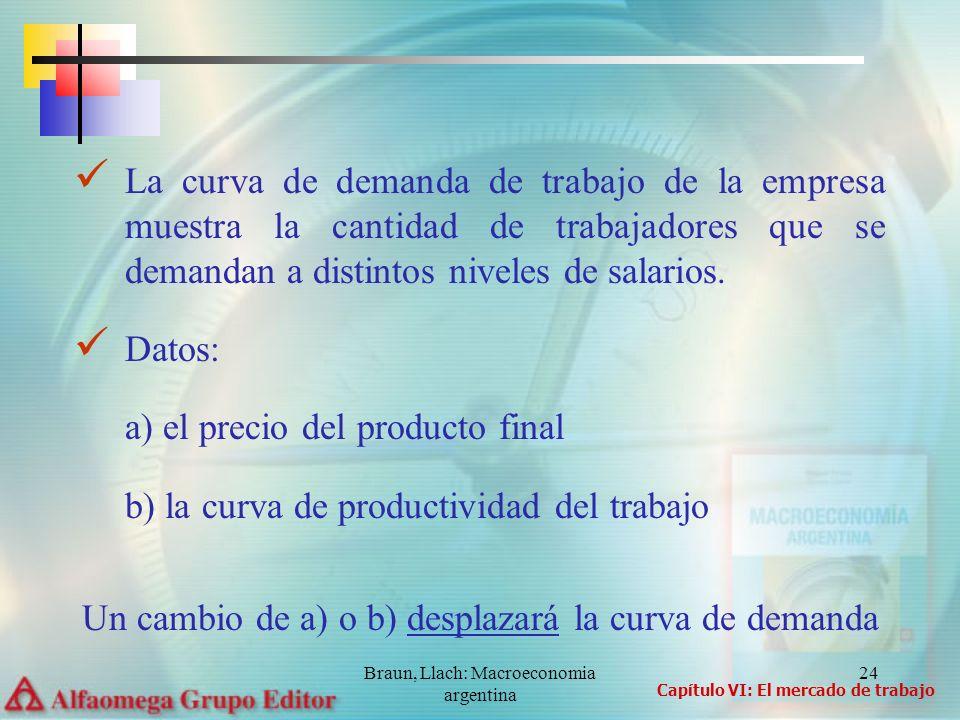 a) el precio del producto final
