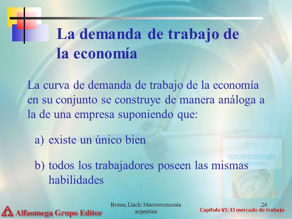 La demanda de trabajo de la economía