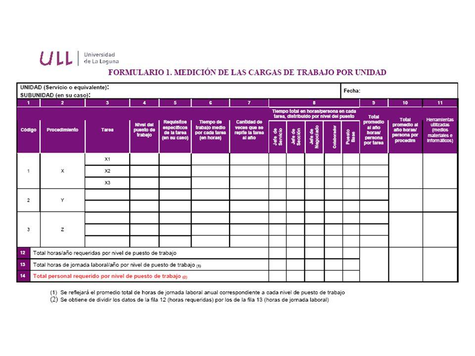 Estudio de cargas de trabajo Guía Metodológica ULL