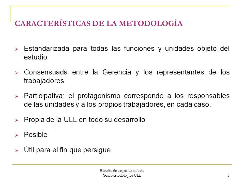 CARACTERÍSTICAS DE LA METODOLOGÍA
