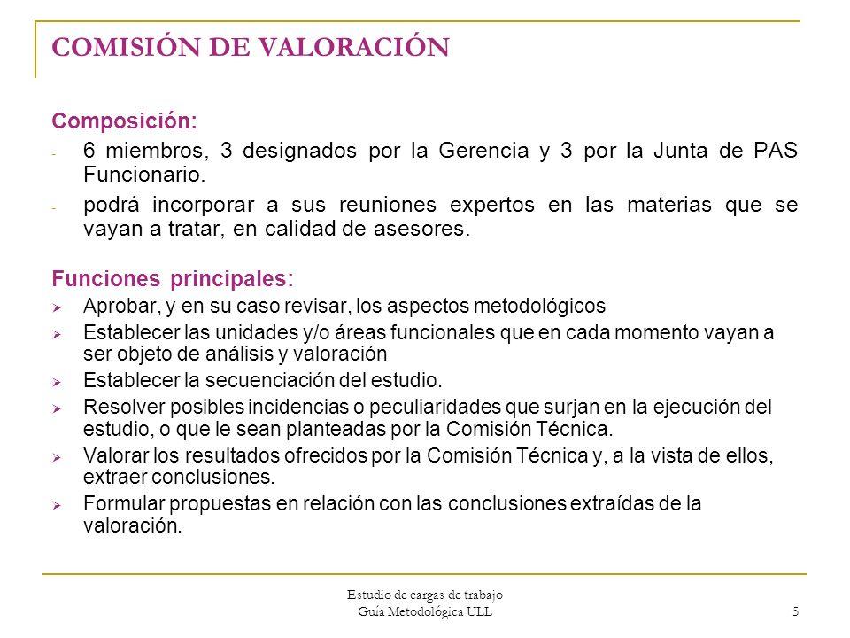 COMISIÓN DE VALORACIÓN