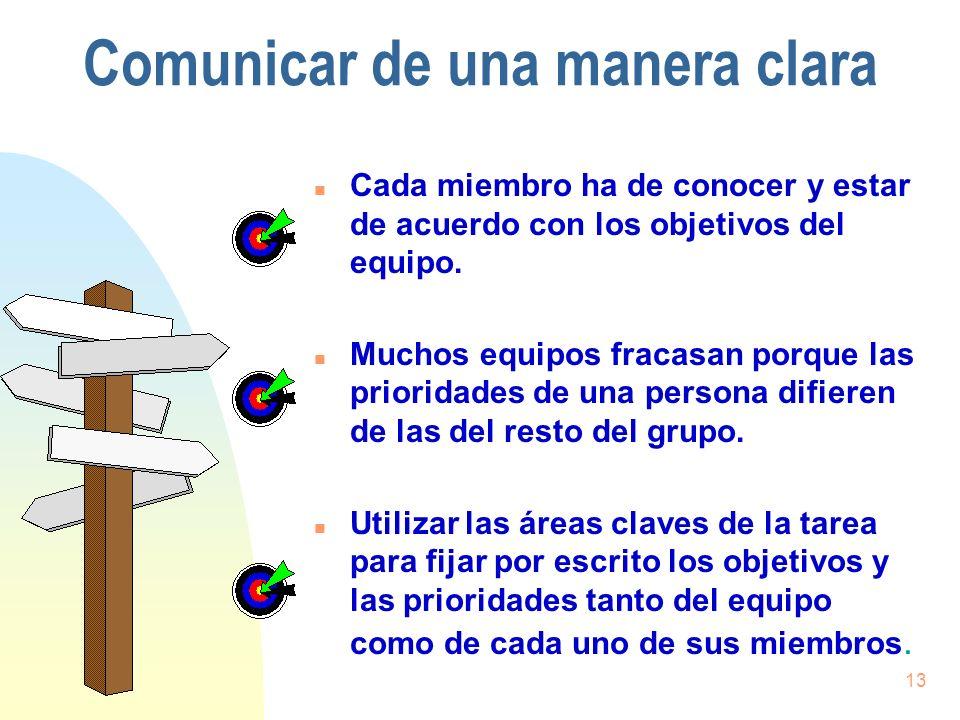 Comunicar de una manera clara