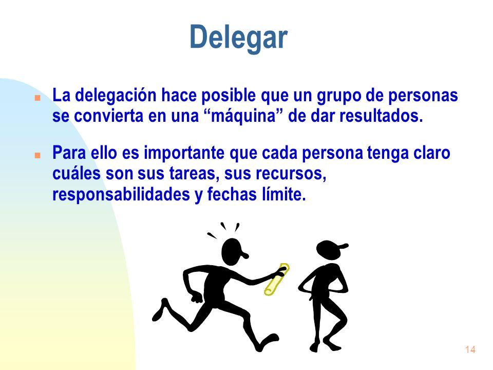 Delegar La delegación hace posible que un grupo de personas se convierta en una máquina de dar resultados.