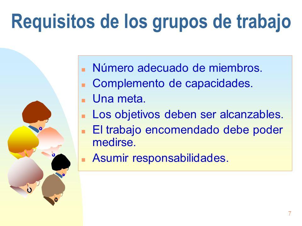 Requisitos de los grupos de trabajo
