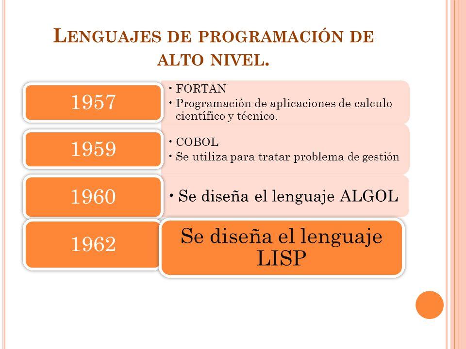 Lenguajes de programación de alto nivel.