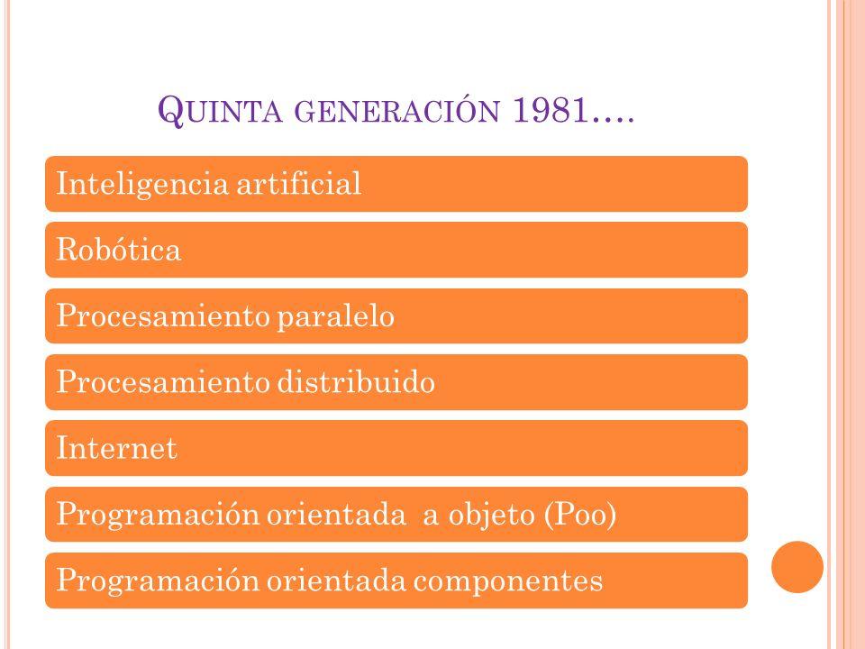 Quinta generación 1981…. Inteligencia artificial Robótica