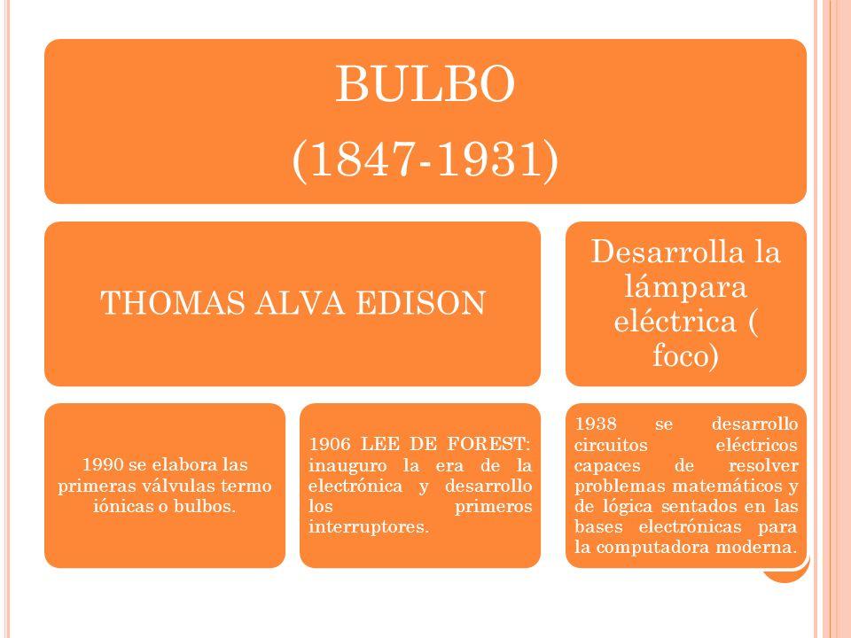 BULBO (1847-1931) Desarrolla la lámpara eléctrica ( foco)