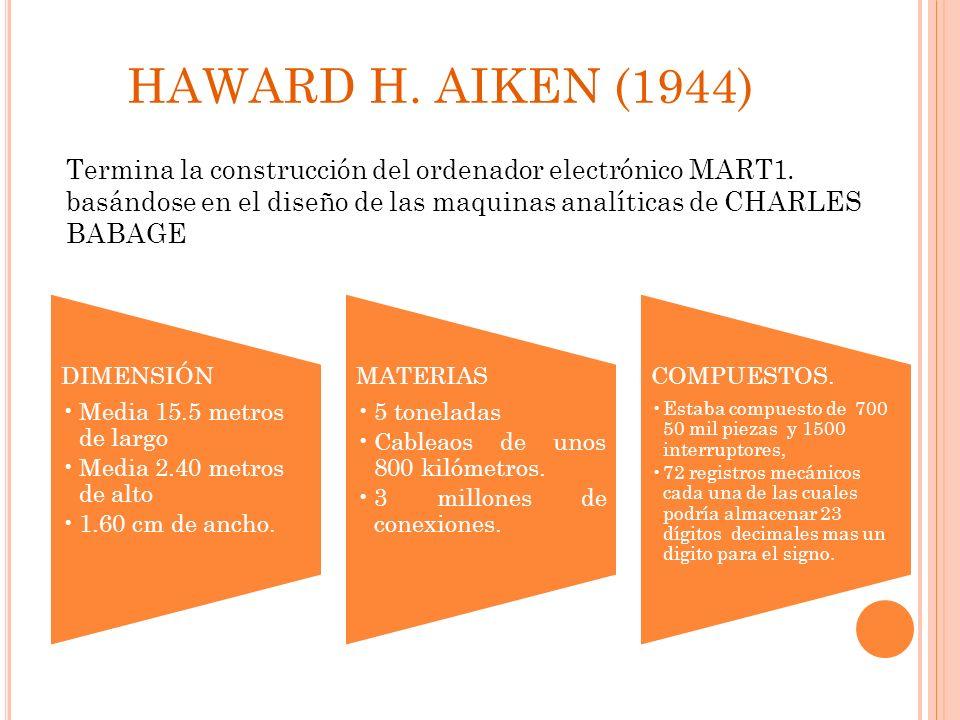 HAWARD H. AIKEN (1944) Termina la construcción del ordenador electrónico MART1.