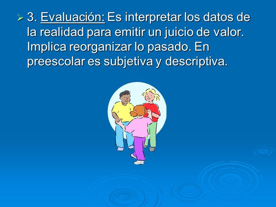 3. Evaluación: Es interpretar los datos de la realidad para emitir un juicio de valor.