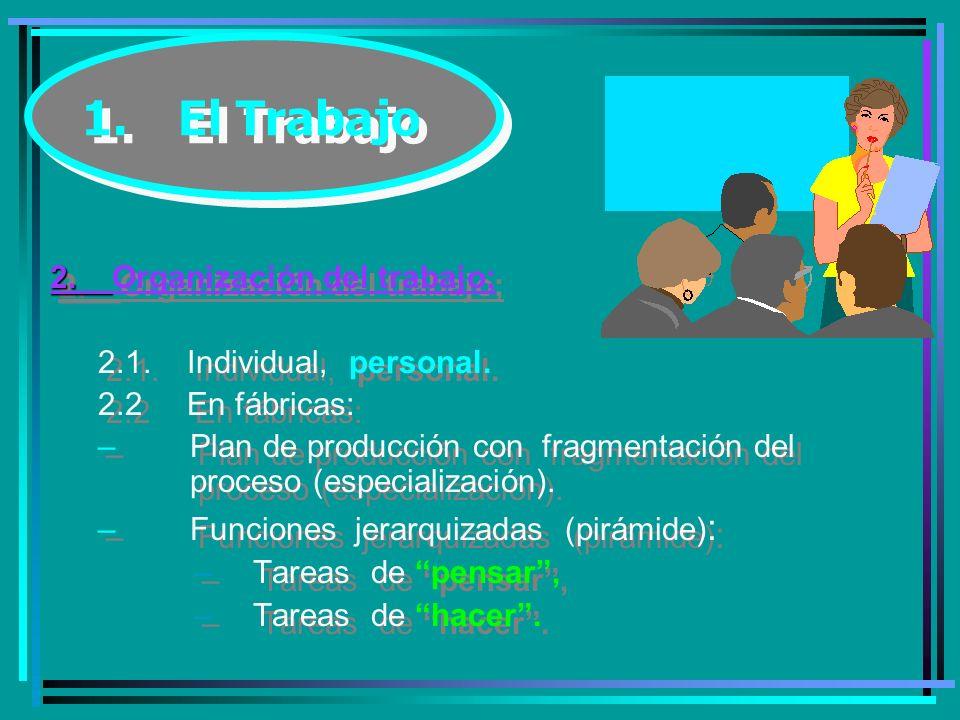 1. El Trabajo 2. Organización del trabajo; 2.1. Individual, personal.