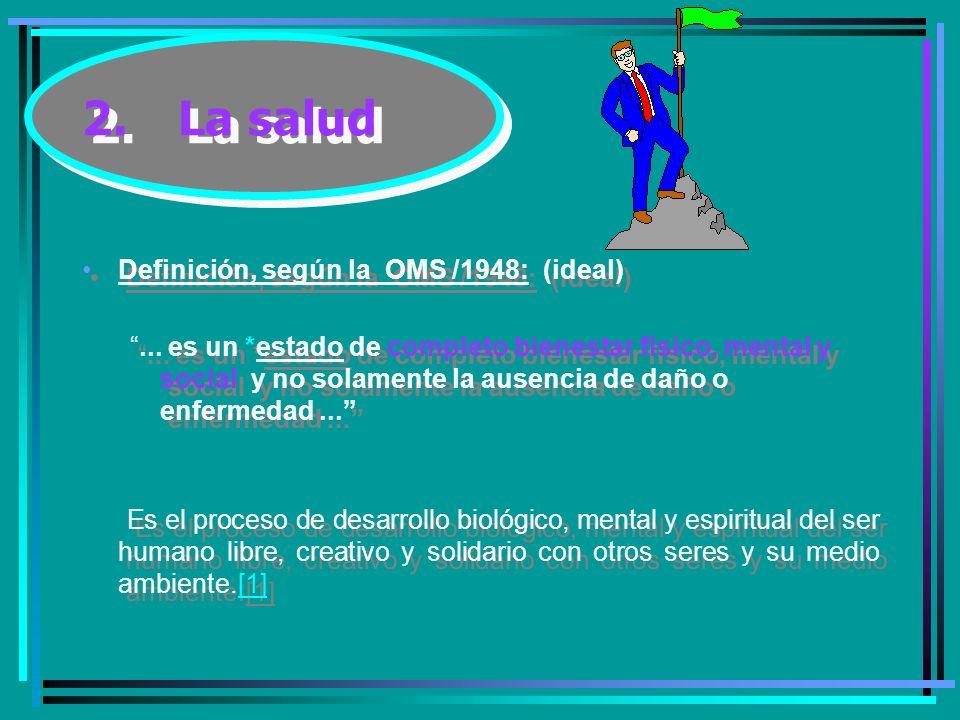 2. La salud Definición, según la OMS /1948: (ideal)