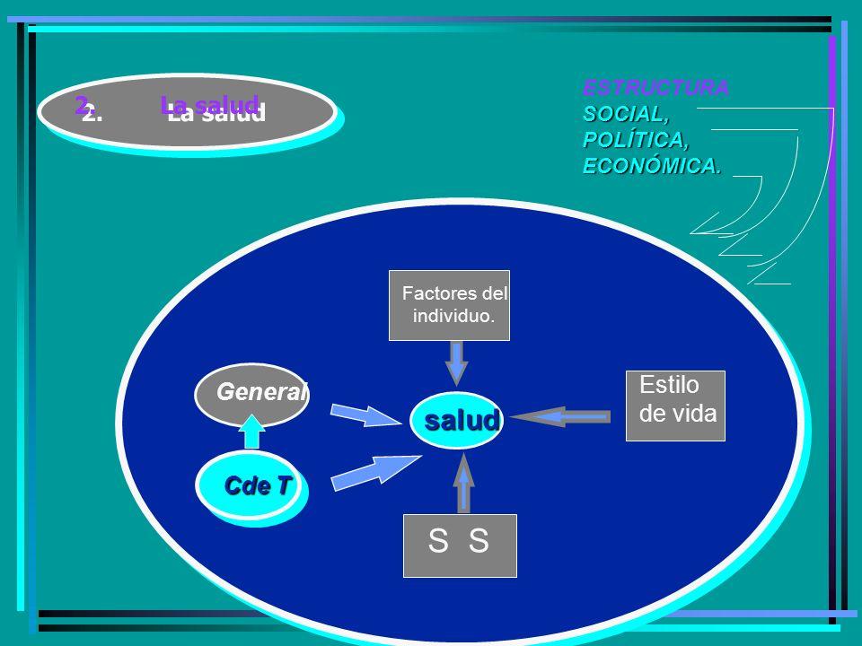 salud 2. La salud Estilo General de vida Cde T ESTRUCTURA SOCIAL,