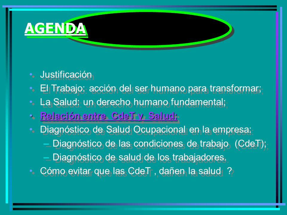 AGENDA Justificación. El Trabajo: acción del ser humano para transformar; La Salud: un derecho humano fundamental;
